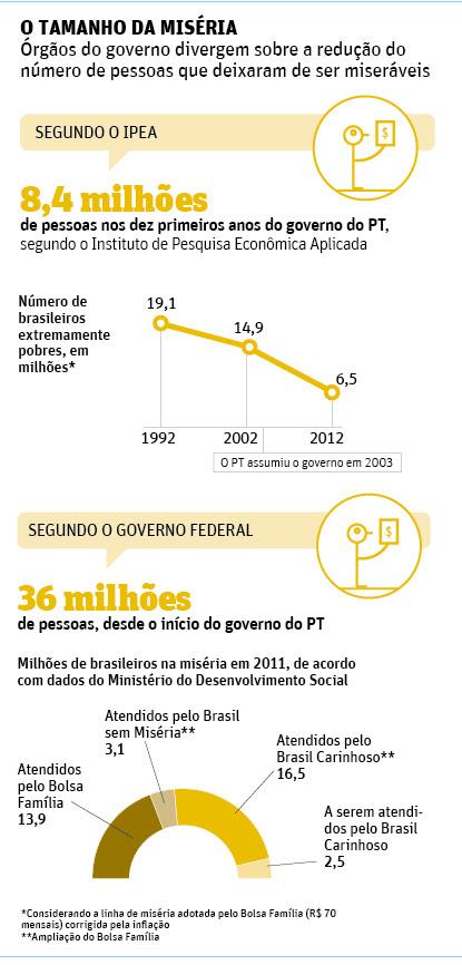 imagem-Folha