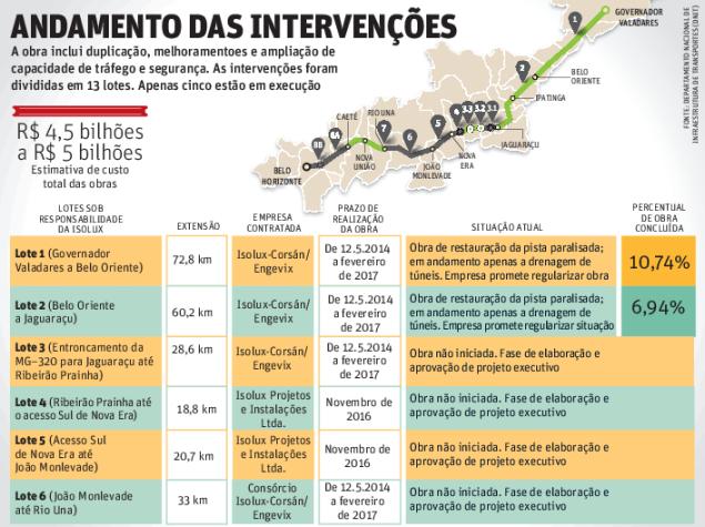 Reprodução Jornal O Tempo