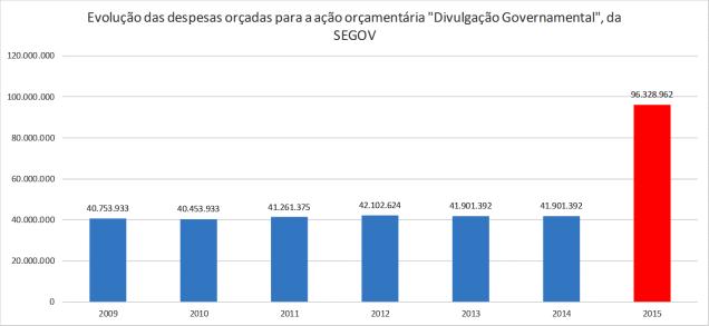 Fonte: www.planejamento.mg.gov.br