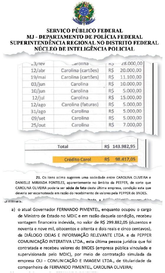 despesas-do-cartao-de-carolina-pimentel